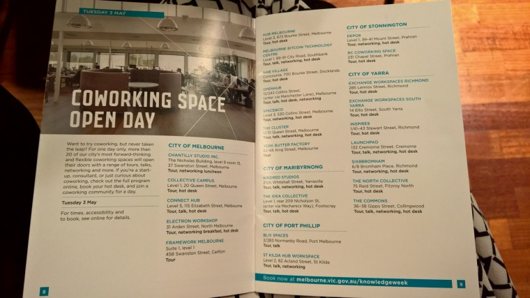 Didn't get a chance to see all the co-working places? Here's the MKW list.